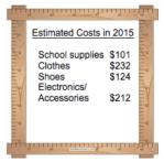 School Costs 2015