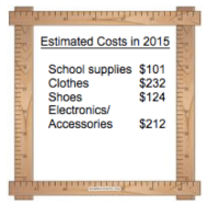 School Costs 2015