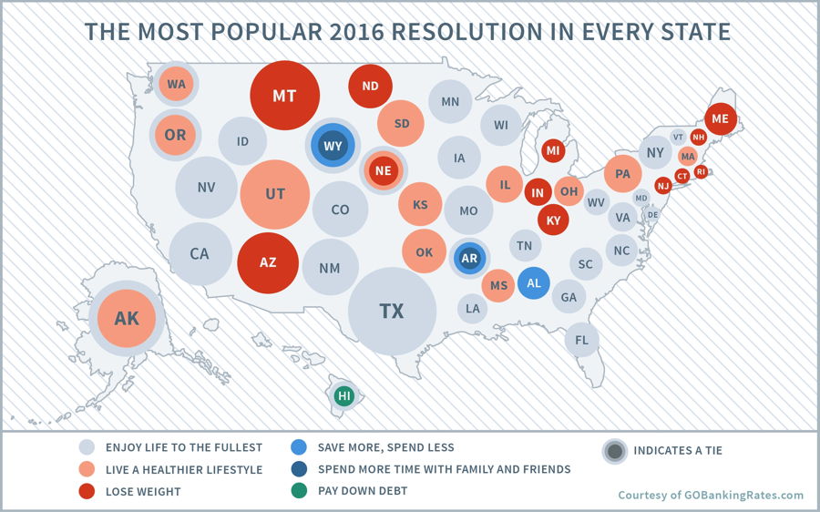 most-popular-resolutions